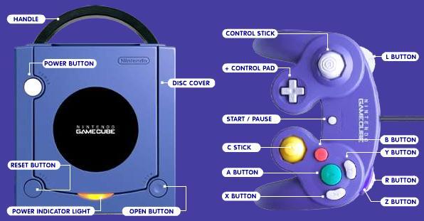 Nintendo Gamecube Panasonic Q